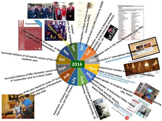2016-review