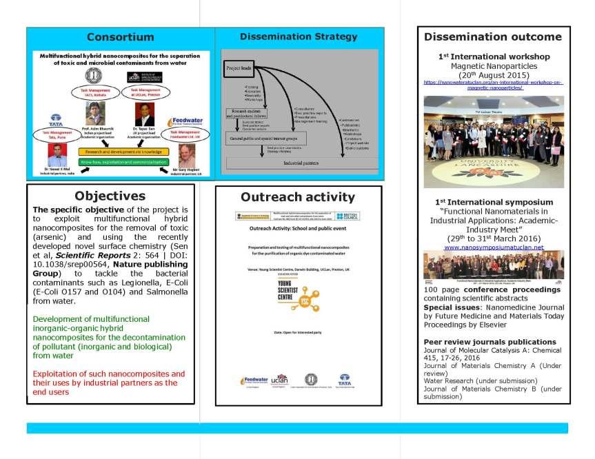 Tri-fold brochure_Nanowateratuclan_Page_2