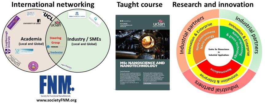 UCLan Nano.pptx